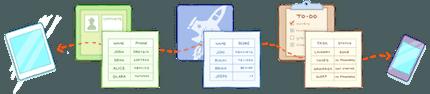 dropbox_datastore