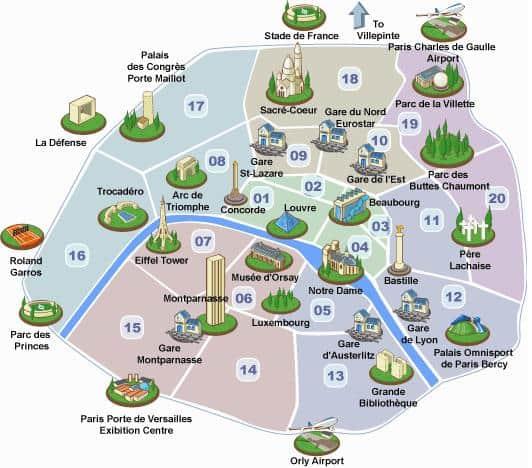 arrondissements